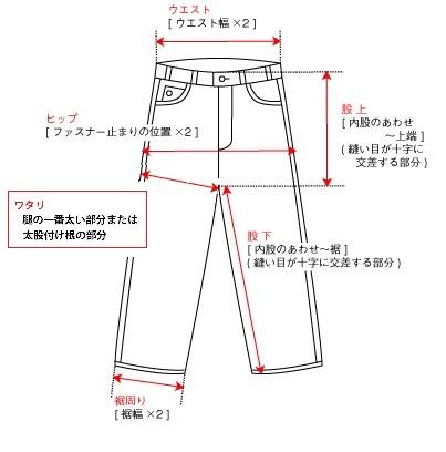 パンツサイズ測定